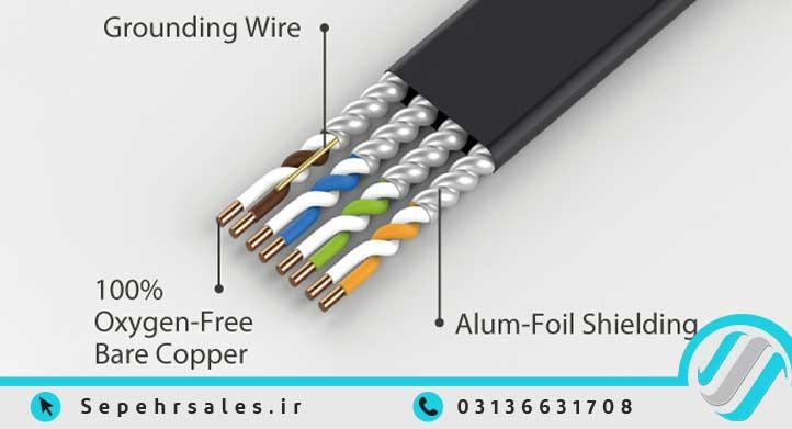 ساختار انواع کابل شبکه